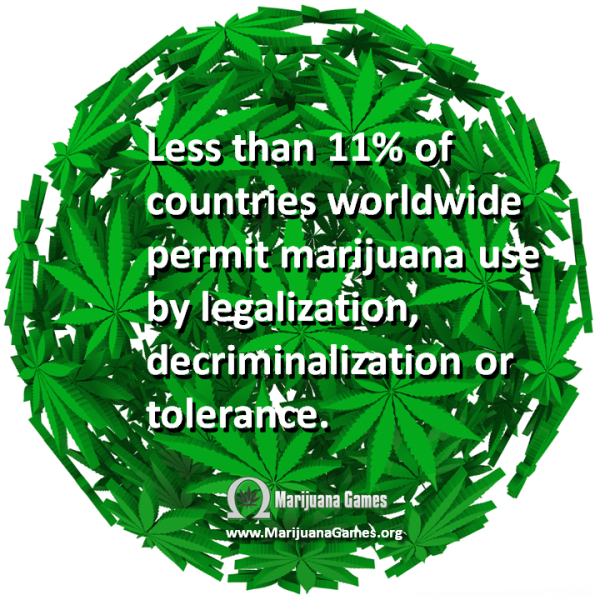 Marijuana Games Image - Pct of Countries Allowing Cannabis 600x600