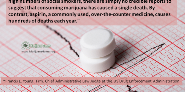 Marijuana Quote by Frmr Judge Francis Young 600x485