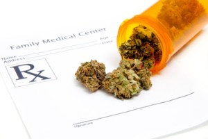 Marijuana means trouble for the pharmaceutical industries